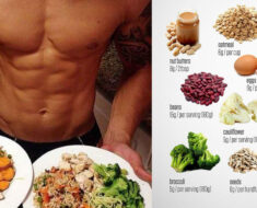 7 Top Muscle Building Nutrition Food Sources To Gain Muscle Mass